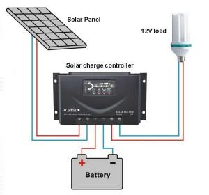 3 Stage Automatski 12V / 24V 6A Solar Charge Controller