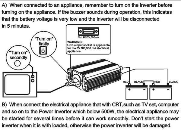 IV 24V 150-300 working principle