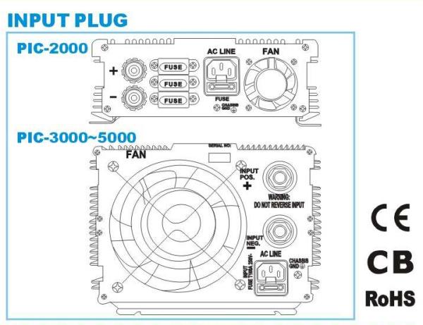 PIC2000-5000 Plug_